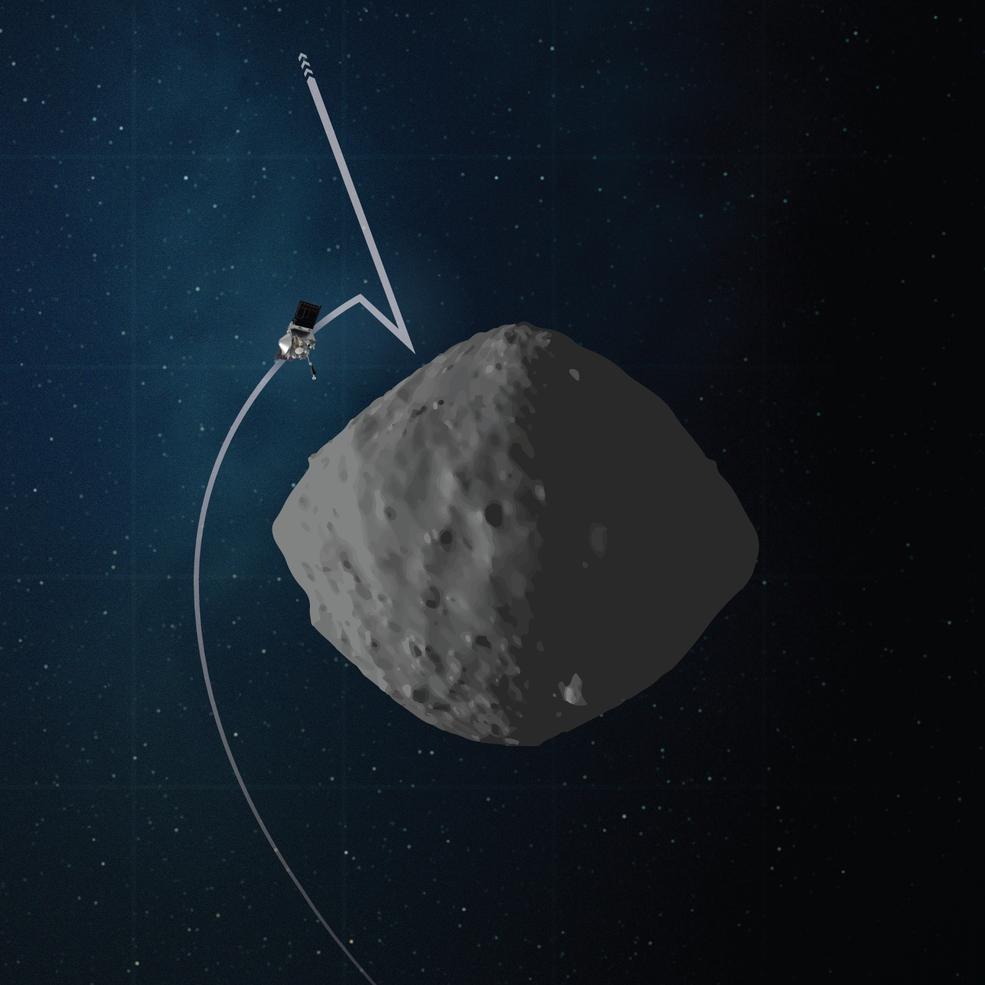 Momento de ensayo para la nave espacial de muestreo de asteroides de la NASA.