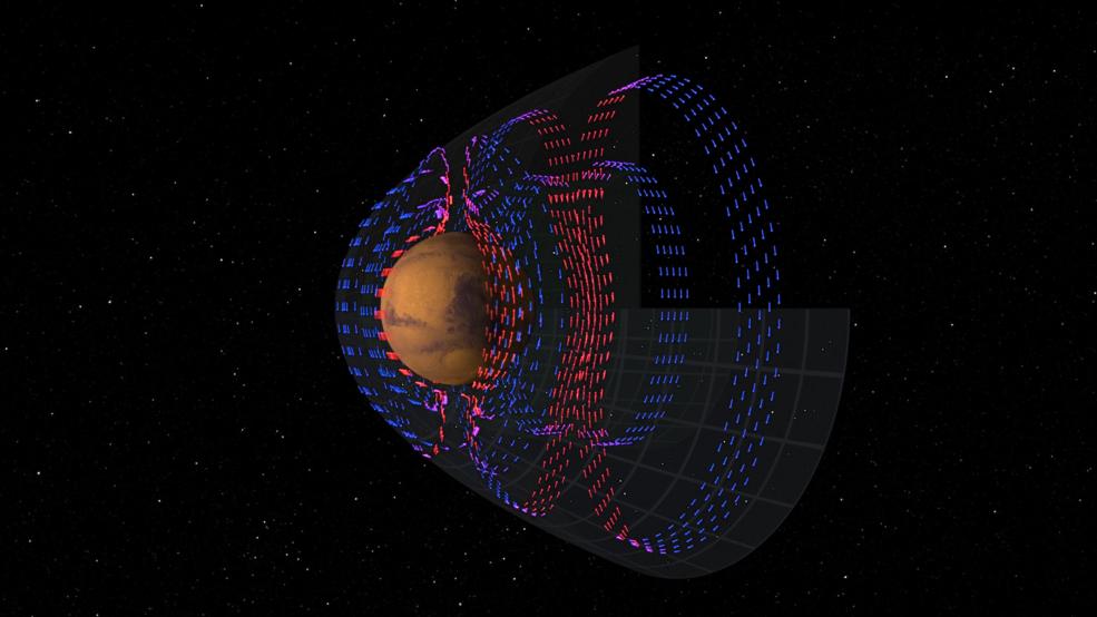 MAVEN mapea las corrientes eléctricas alrededor de Marte que son fundamentales para la pérdida atmosférica.