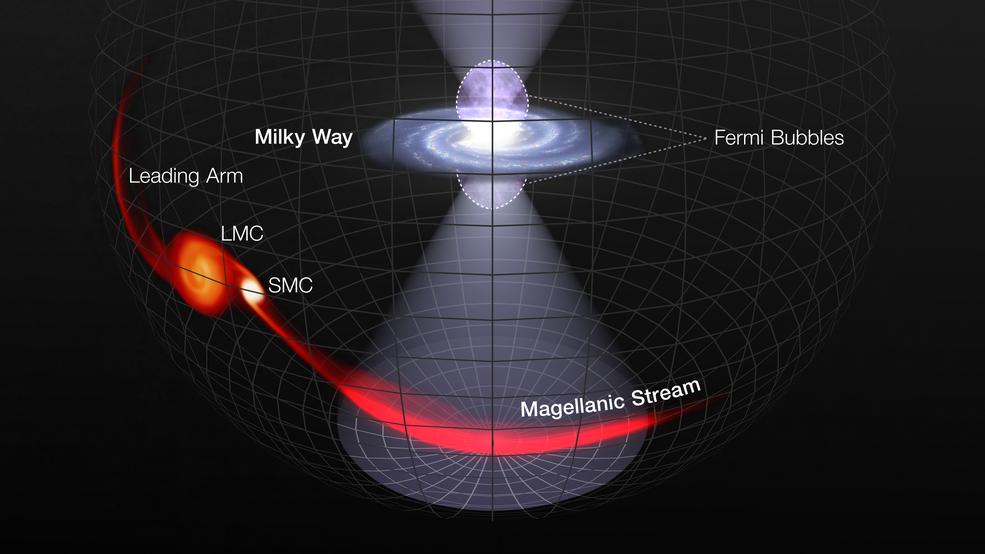 Un intenso destello desde el Agujero Negro de la Vía Láctea ilumina el gas localizado muy lejos de nuestra galaxia.