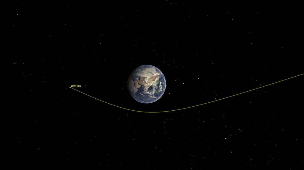 Un pequeño asteroide pasa próximo a la Tierra: el sobrevuelo más cercano registrado.
